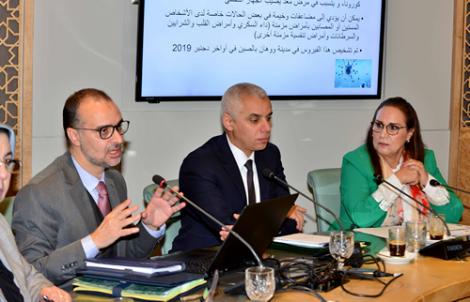 """التوزيغ الجغرافي لحالات الاصابة بـ""""كورونا"""" في المغرب حسب المدن"""