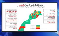 وزارة الصحة تصنف الحسيمة ضمن المنطقة الحمراء لعدد الإصابات بكورونا